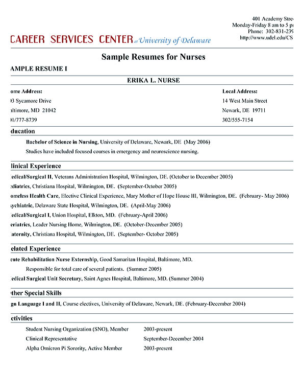 Nursing Resume Cover Letter Free PDF Template Download_1
