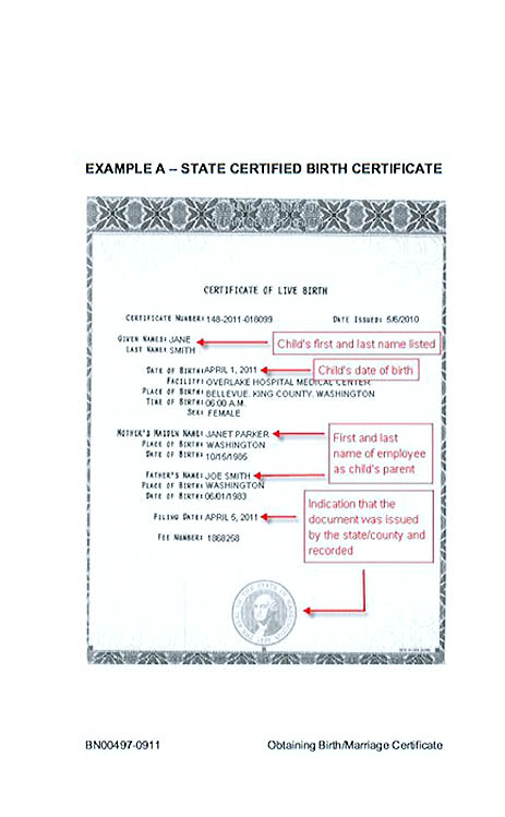 Cute looking birth certificate template it is actually easy to deal with birth certificate template when all of the important things related to it are understood yadclub Image collections