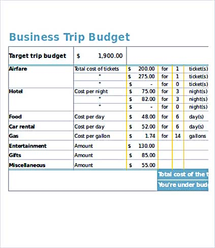 Business Budget Template For Excel And  To Make Yours