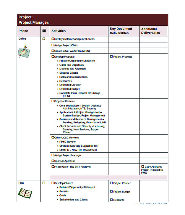 IT Project Manager Checklist Template Download