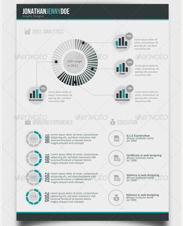 Info graphic CV