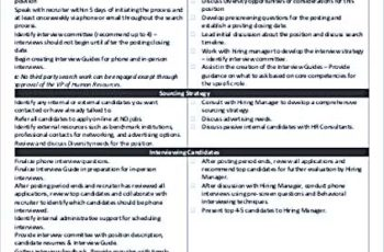 Recruitment Service Level Agreement Template
