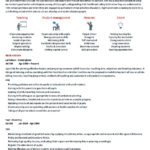 teacher CV resume sample