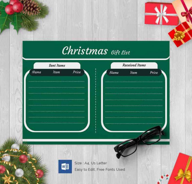 Trending Christmas Gift List 788x753