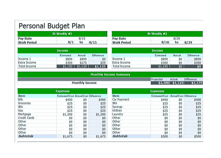 budget amendment template