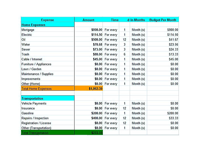 budget template annual