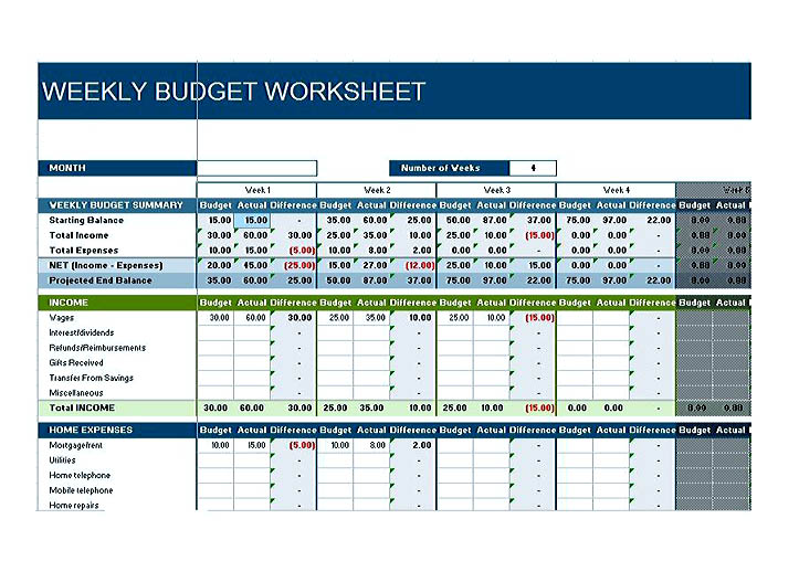 budget template business