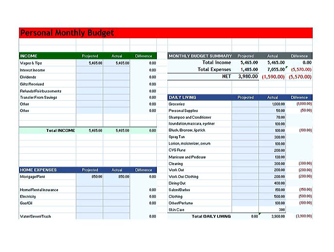 budget template for couples