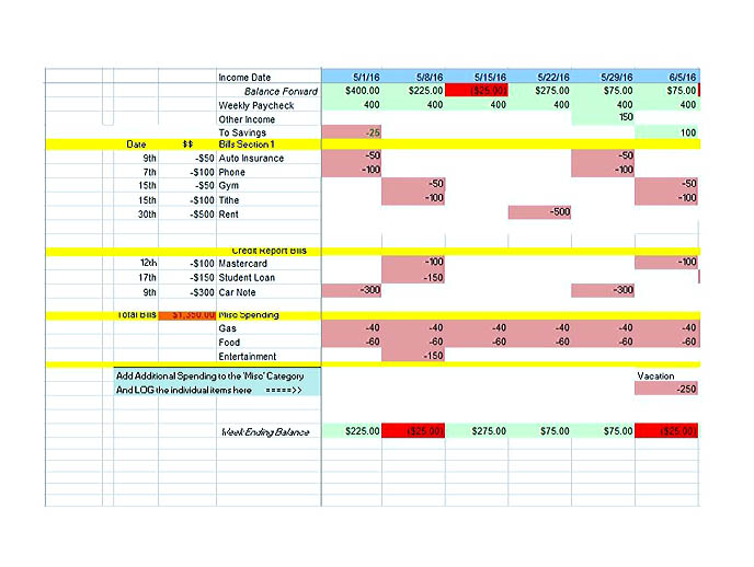budget template numbers
