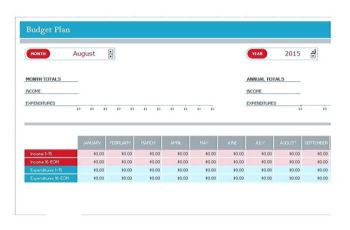 template budget association