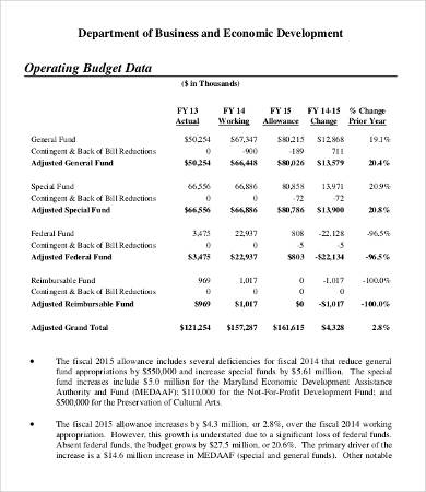 Department Budget Template