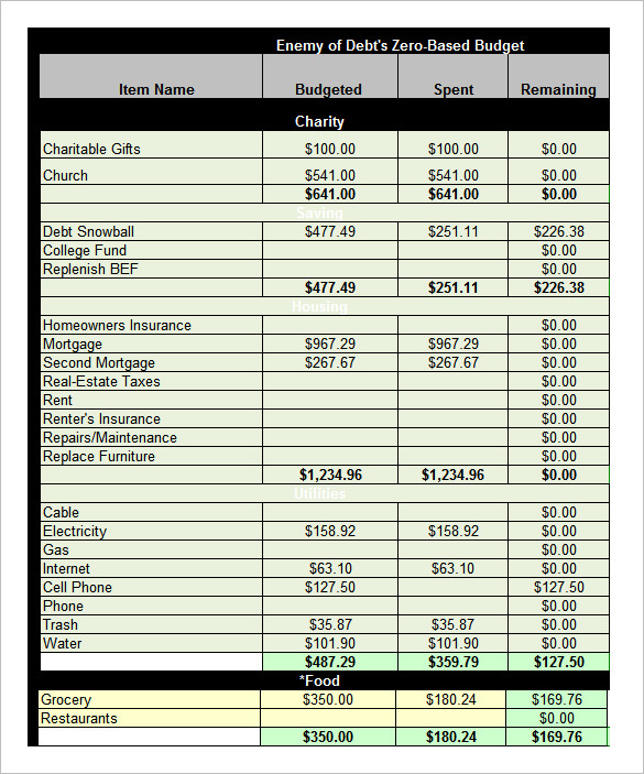 Budget worksheet excel download