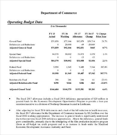 Department Operating Budget Template