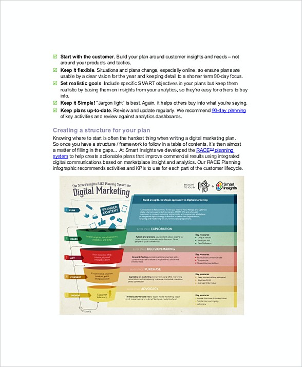 Example Digital Marketing Strategy Planning Template