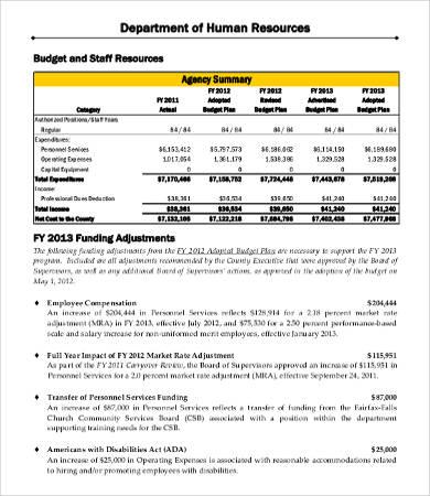 HR Department Budget Template