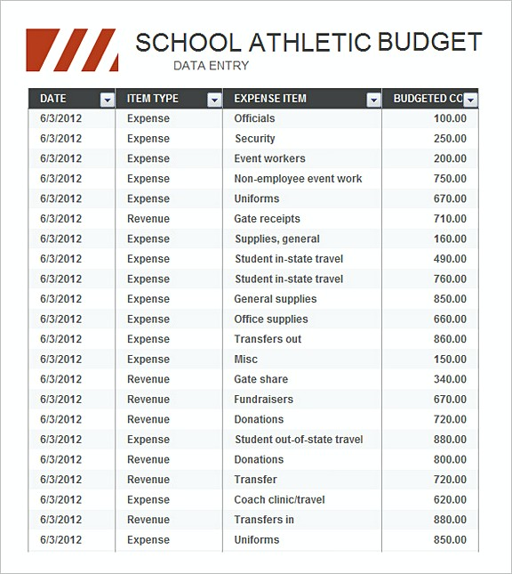 High School Athletic Budget Free