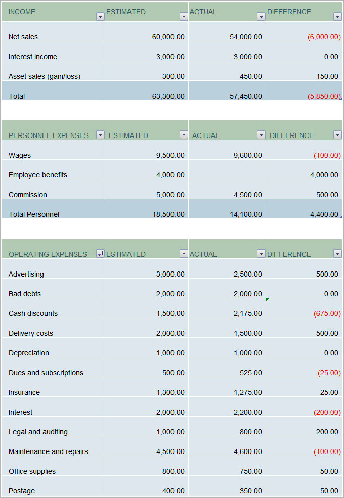 Home Budget Planner Template