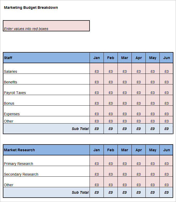 Marketing and Campaign Budget Template