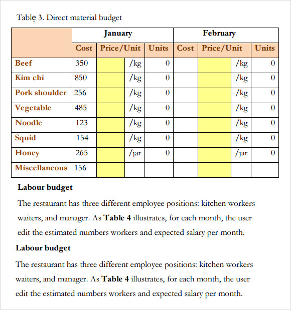 Restaurant Budget Example