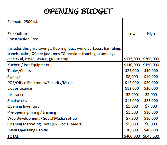 Restaurant Budget Sample