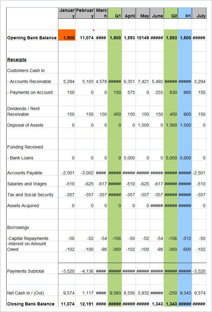 Sample Cash Flow Statement SuperWidgets Free