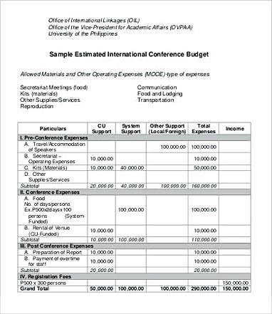 Sample Estimated International Conference Budget