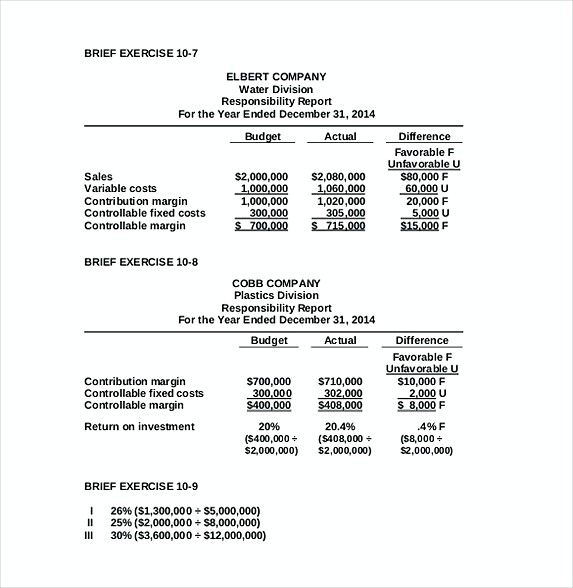 Sample Manufacturing budget Template