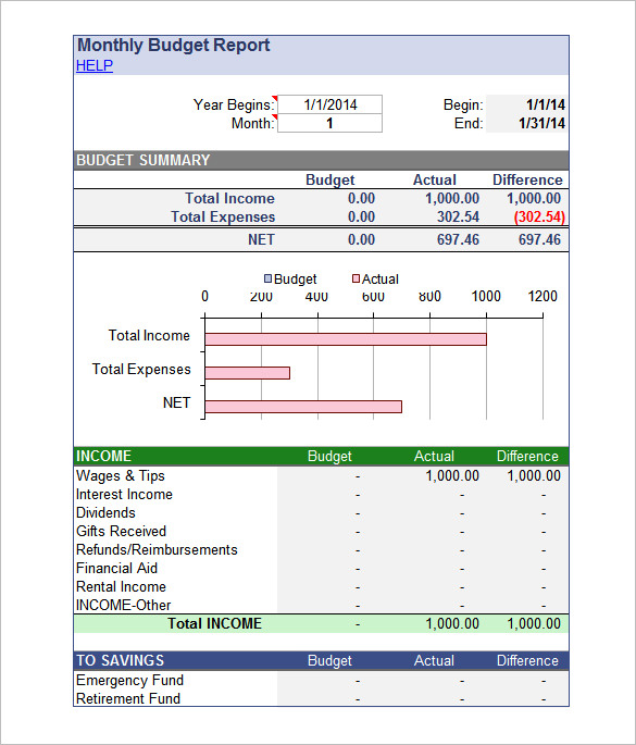 Simple Monthly Budget Report Template
