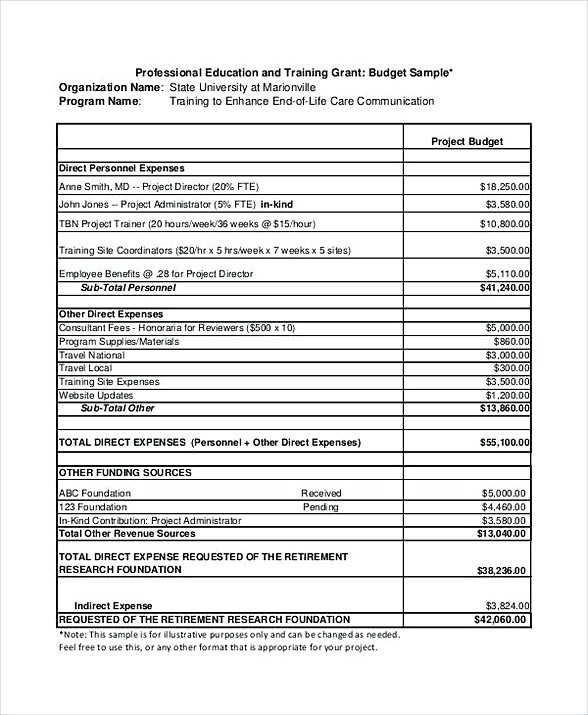 Training Grant Budget Template
