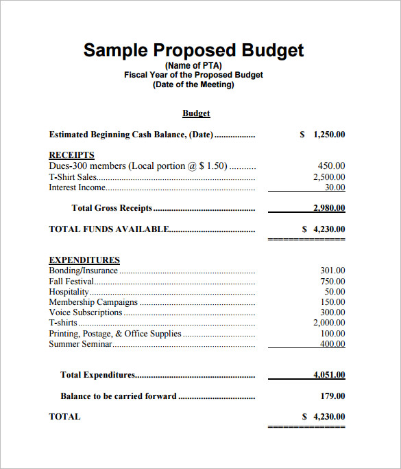 Office budget template for Sample budget narrative template