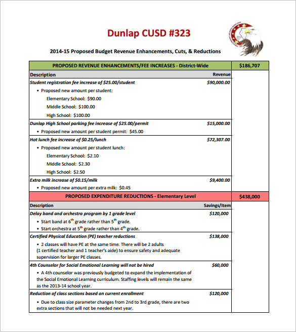 office Sample Budget Reduction Proposal Template