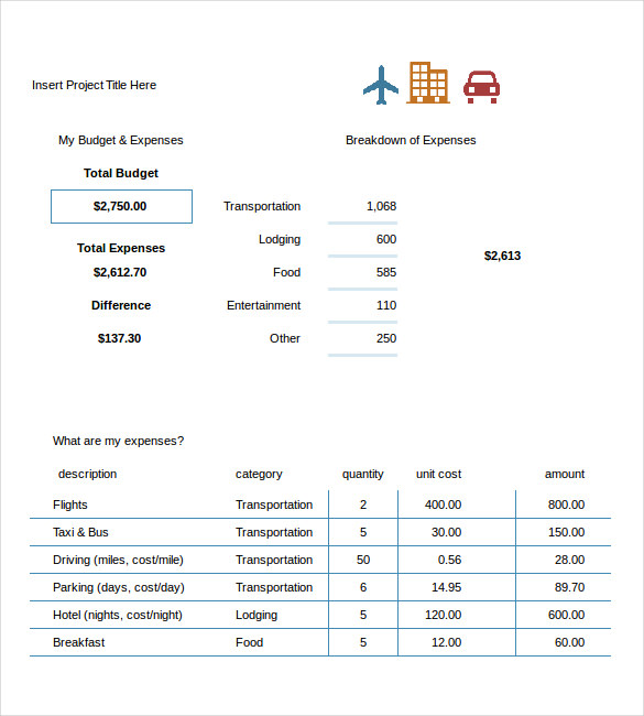 7  travel budget template
