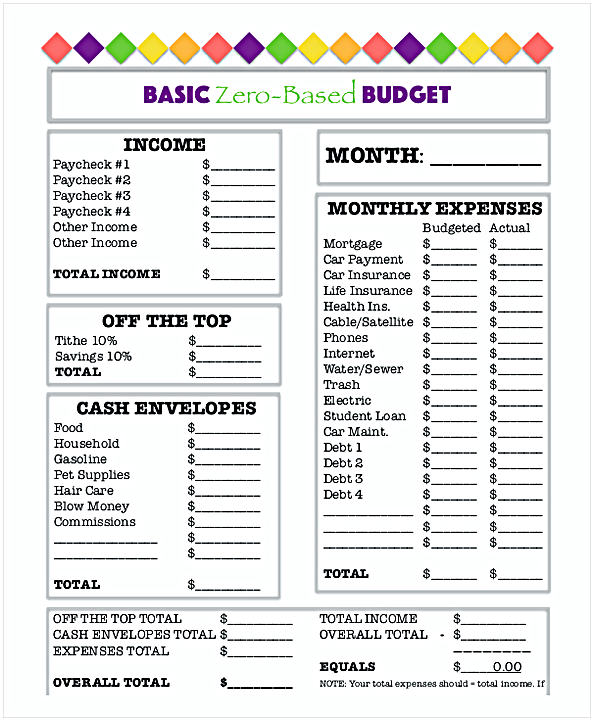Basic Zero Based Budget Worksheet Template