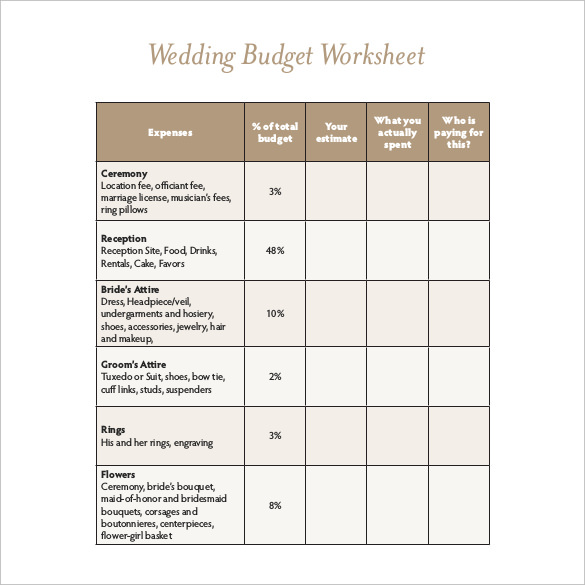 Sample Wedding Budget Template For
