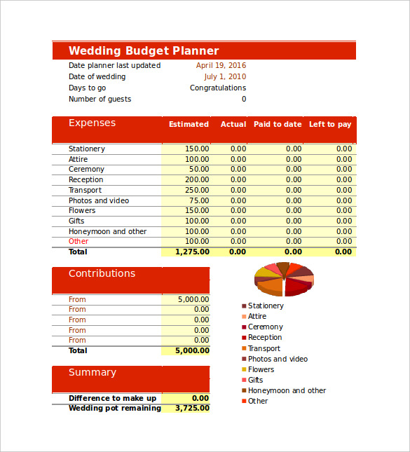wedding budget spreadsheet excel to save your money