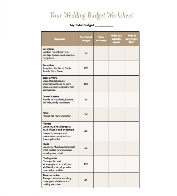 wedding budget template with percentages PDF
