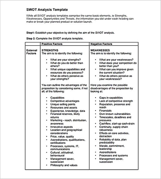 Business SWOT Analysis templates1