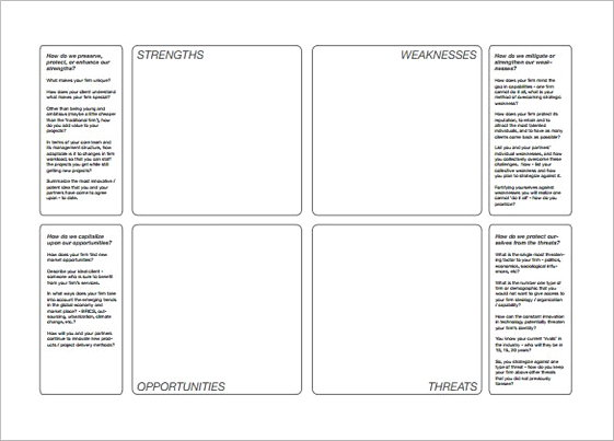 Company Swot Analysis templatesFormat 1
