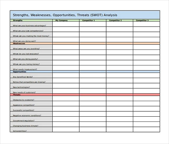 Excel SWOT Analysis templatess to