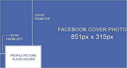 Facebook Cover Photo Banner Size templates