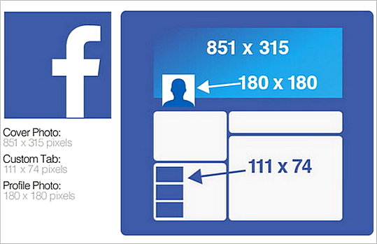 Facebook Timeline Size templates
