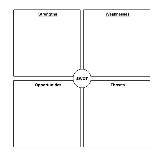 Printable SWOT Analysis templatess for