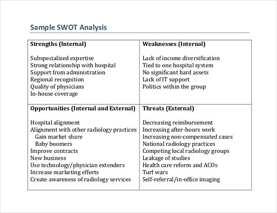SWOT Analysis Example for Healthcare 1