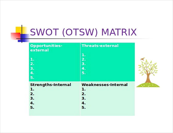 SWOT Analysis Matrix PPT1
