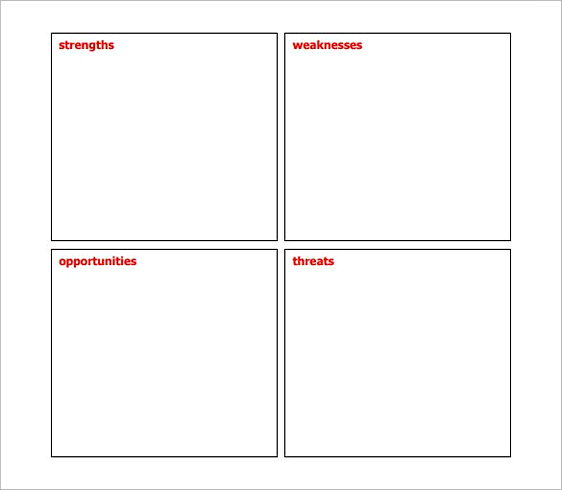 Sample Blank Business SWOT Analysis templates 1