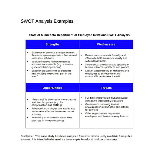 Sample SWOT Analysis Example1