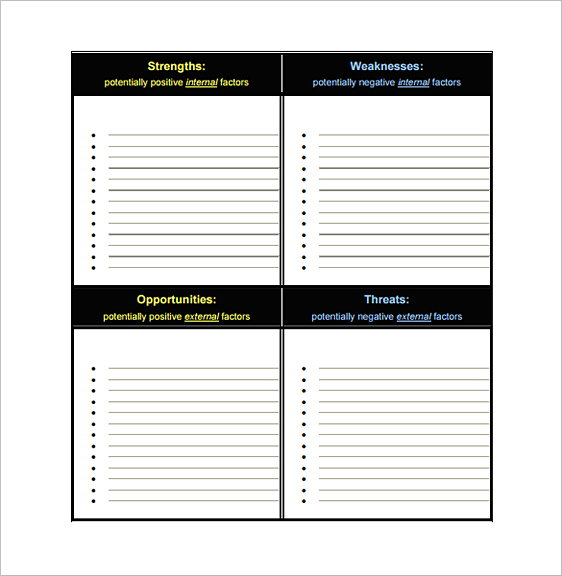 Swot Analysis templates For Churches Example