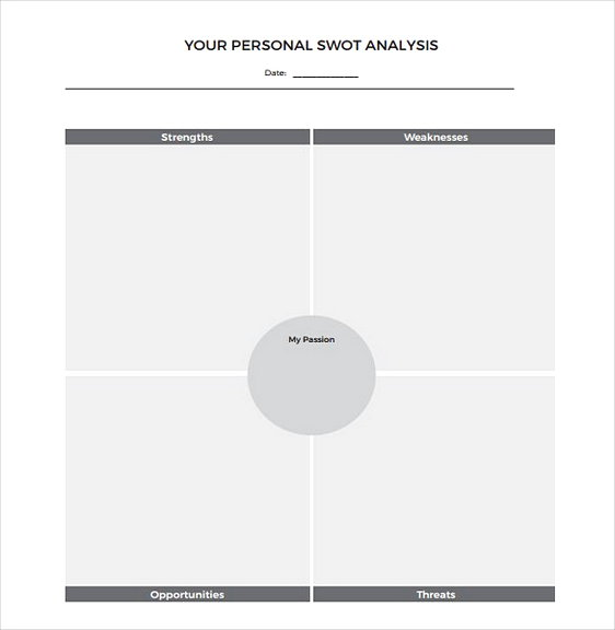 Your Personal SWOT Analysis templates11