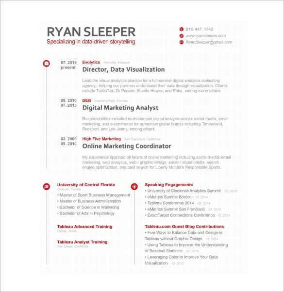 Digital Marketing Analyst Resume