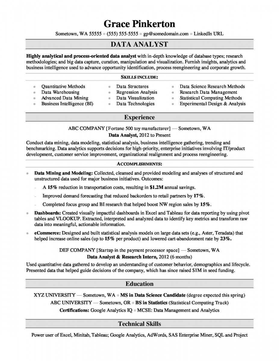 data research analyst resume